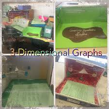I Teach Math 3 Dimensional Graph Projects Awesome