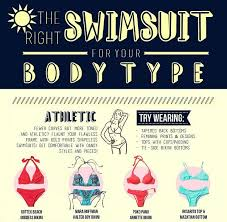 Swimsuit Body Type Chart Body Conscious Swimsuit Guides Swimsuit Guide