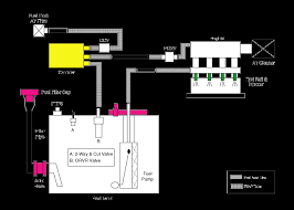 hyundai azera schematic diagrams evaporative emission control hyundai azera schematic diagrams evaporative emission control system emission control system hyundai azera 2011 2017 service manual