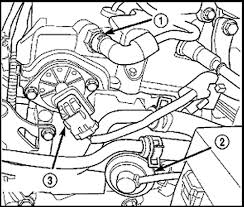 pt cruiser engine problems us 2003 pt cruiser engine problems 2002 pt cruiser engine diagram