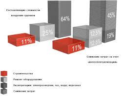 Найден Экономическая эффективность управления организацией курсовая Экономическая эффективность управления организацией курсовая в деталях