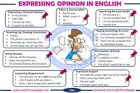 expressing opinions in english english study page for example discussions conference composition writing an essay etc please follow the list for expressions and examples