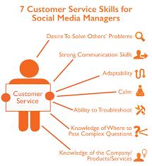 what the best social media community managers actually do in their customer service rep 2