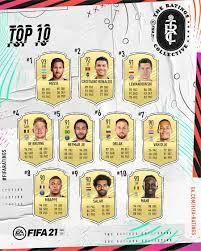 Salah fifa 21 rating. FIFA 21 ratings: De Bruyne, Salah, Van Dijk & the  best Premier League players
