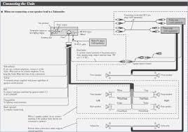 jensen radio model vm9510 wiring diagram modern design of wiring jensen vm9510 wiring diagram wiring diagrams rh 15 crocodilecruisedarwin com jensen wiring harness diagram phase linear car stereo wiring diagram for