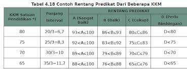 We did not find results for: Cara Menentukan Kkm Kurikulum 2013 Revisi 2018