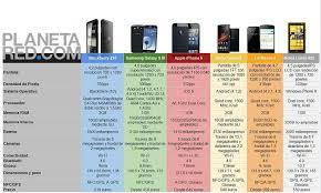 nokia lumia 920 vs iphone 5 vs samsung galaxy s3. blackberry z10 vs samsung galaxy siii apple iphone 5 sony xperia z lg nokia lumia 920 iphone s3 i