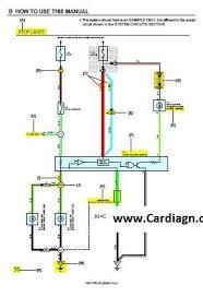 2017 prius wiring diagram wiring diagrams and schematics 2005 toyota prius electrical wiring diagram ewd599u