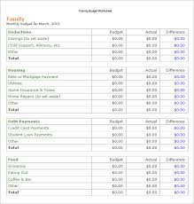 Sample Family Budget Template