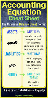 equity accounting equation cheat sheet
