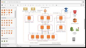 Quick Flow Chart Generator Online Flowchart Tool