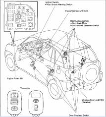 toyota rav4 2003 rav4 is it possible to add oem factory wiring diagram