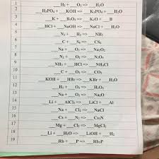 chemistry balancing equations worksheet