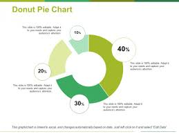 Ppt Charts And Graphs Charts And Graphs Powerpoint Templates