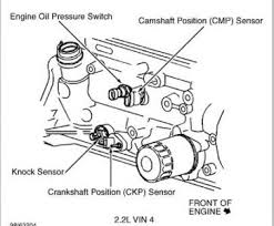 crank and camshaft position sensors four cylinder two wheel drive Wiring Diagram Crankshaft Position Sensor if there is a problem on the wiring circuit, replacing the sensor will not fix it wiring diagram crankshaft position sensor