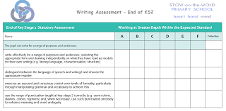 essay introduction structure types pdf