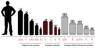Gas Bottle Sizes Chart Gas Bottle Gas Bottle Sizes