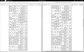 Unicode Chart Pravin Satpute Lohit Tamil In Unicode Charts