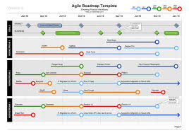 Agile Roadmap Template Visio Technology Roadmap