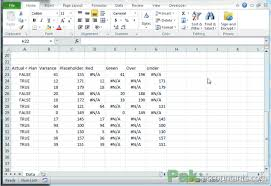 Variance Analysis In Excel Making Better Budget Vs Actual