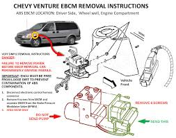 2003 chevrolet blazer fuse box 2003 automotive wiring diagrams