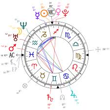 Rising Star Sign Chart Billie Eilish Astrology Star Sign Style