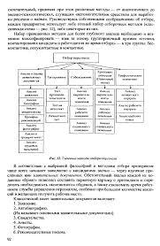 Методы отбора персонала Энциклопедия по экономике Типичные методы отбора персонала