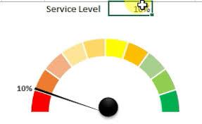 Create Speedometer Chart In Excel 2013 Speedometer Chart Pk An Excel Expert