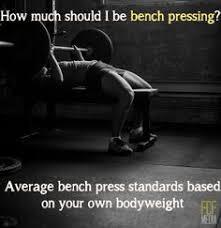 Average Bench Press Compare Your Progress Cody App