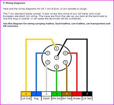 here is a diagram of the standard wiring for a 6 way plug wiring trailer wiring adapter diagram wiring diagram fascinating here is a diagram of the standard wiring for a 6 way plug