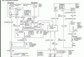 71 chevelle wiring diagram wiring diagram schematics wiring diagram for 1979 chevy c10 wiring image about wiring