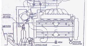volvo 850 vacuum hose diagram volvo image wiring 2000 v70 xc vaccum diagram re finally a vacuum hose diagram on volvo 850 vacuum hose
