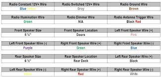 additionally 2000 Crv Wiring Diagram   Wiring Diagram • in addition 2000 Honda Accord Radio Wiring Diagram Best Of Speaker Wiring additionally  moreover 2000 Toyota Tundra Stereo Wiring Diagram   natebird me further Lucas Relay Wiring Diagram New 2000 Honda Accord Stereo Wiring besides  as well 2010 Honda Civic Radio Wiring Diagram 2011 Honda Civic Wiring furthermore Honda Civic 2000 Radio Wiring Diagram 2000 Honda Civic Radio Wiring also 2000 Honda Accord Radio Wiring Diagram Best Of Speaker Wiring furthermore 2000 Honda Accord Radio Wiring Diagram Best Of Beautiful Honda. on 2000 honda accord speaker wiring diagram