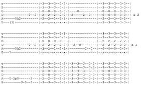 Included are video lessons, lyrics and chords for each song. Acoustic Guitar Tabs 19 Easy Songs Which Sound Amazing