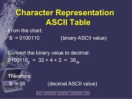 Binary Code Chart Destiny Kaizen Cso002 L1