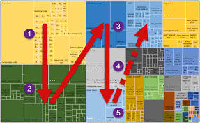 Excel Tree Chart Tree Map Chart In Excel Visualise The Size Of Your Items