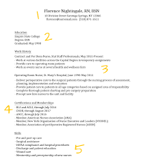 Enjoyable What To Add On A Resume 5 Things Include Your Nursing