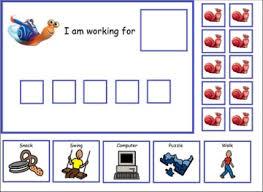 Token Reward System Chart Using A Token Economy System At Home Child Development Centre