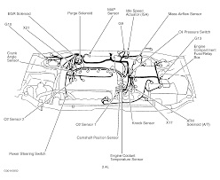Wiring diagram kia picanto