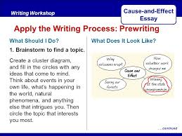 ideas for a cause and effect essay cause and effect essay ppt video online download