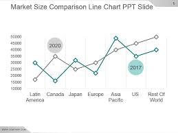 Line Chart Ppt Market Size Comparison Line Chart Ppt Slide Powerpoint