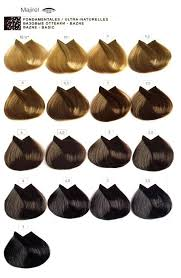 Majirel Loreal Professionnel Fondamentali Haircut