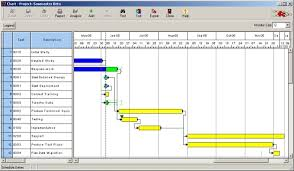 Project Management Software From 4c