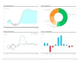 Construction Project Review Template Multiple Project Tracking