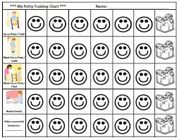 12 Explanatory Free Printable Smiley Face Behavior Chart