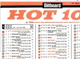 Billboard Charts April 1975 Chart Review Billboard Top 40 11 23 63 Rockcritics Com