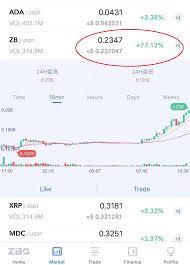 Zb Token 24 Hour Price Increase Over 70 Zbg Medium