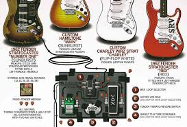 fender eric johnson stratocaster wiring diagram fender stratocaster wiring diagram tl horizontal main 2x