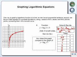 graphing logarithmic functions worksheet homeschooldressage com