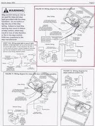 holiday rambler wiring diagram with simple images 7166 linkinx com Holiday Rambler Wiring Diagram full size of wiring diagrams holiday rambler wiring diagram with template pictures holiday rambler wiring diagram 2005 holiday rambler wiring diagram